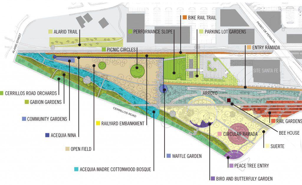 Railyard Park Map